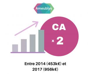 CA Ameublys (1)
